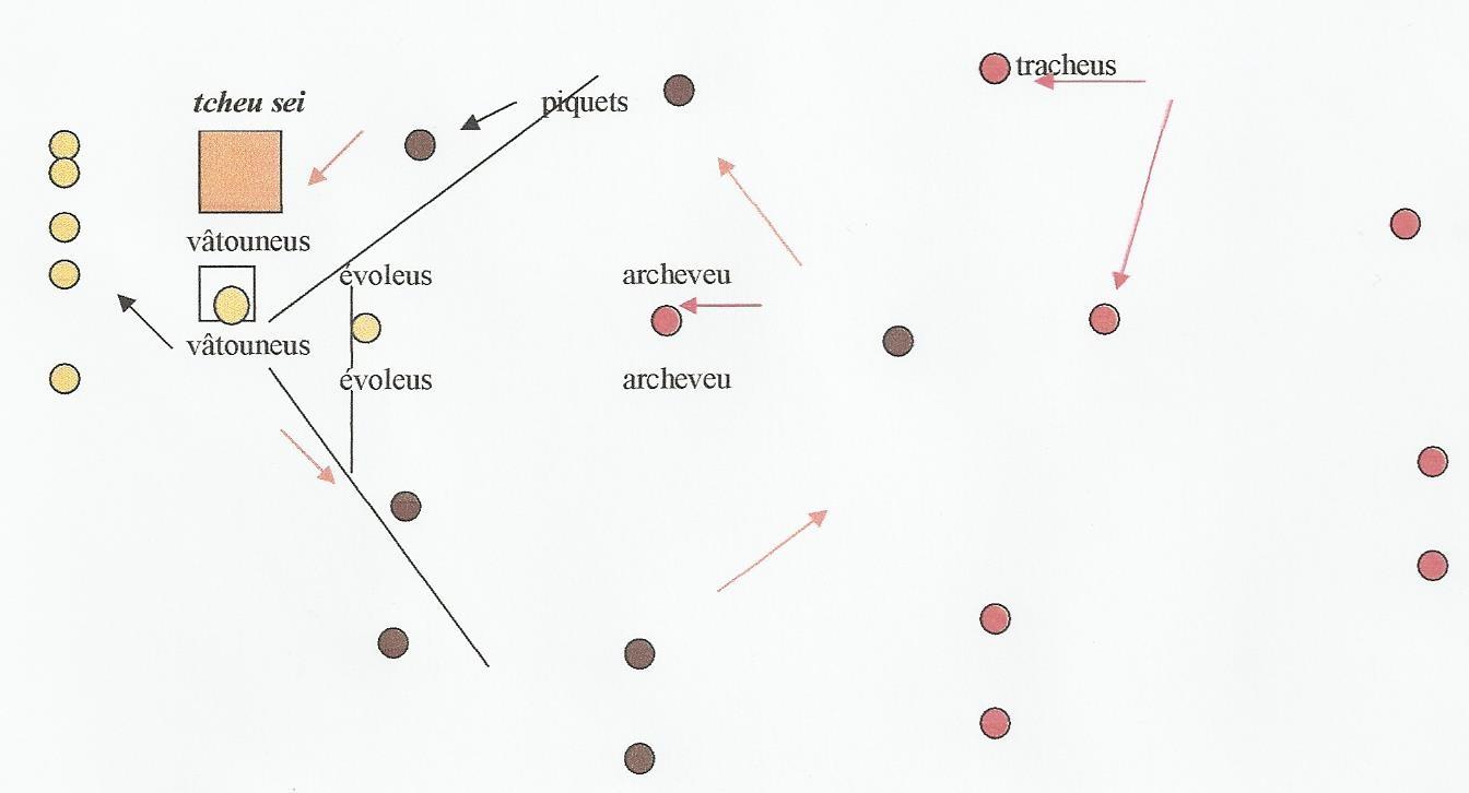 schéma de la tèque par équipe, croquis de Jean-Philippe Joly